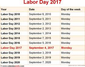 when is labor day 2017 2018 dates of labor day