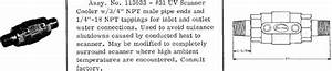Eclipse Uv Scanner 5600