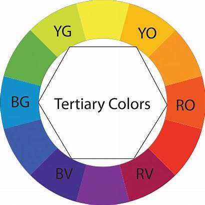 Tertiary Colors Wheel Secondary Complementary Primary Theory