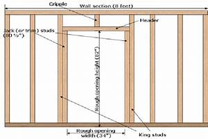 Framing A Door Diagram