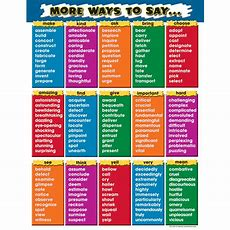 More Ways To Say Chart  Tcr7634  Teacher Created Resources