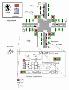 Simulation System Scheme Of Traffic Signal Light Control