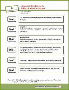 marzano 6 step vocabulary process dl cheat sheet at With marzano vocabulary template
