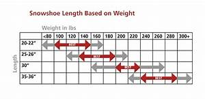 Snowshoe Sizing Guide By Weight