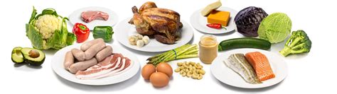 ketogenic diet    keto side effects suitability