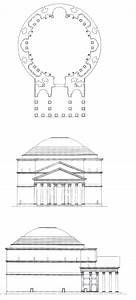 Construction And Behavior Of The Pantheon  U2013 Brewminate