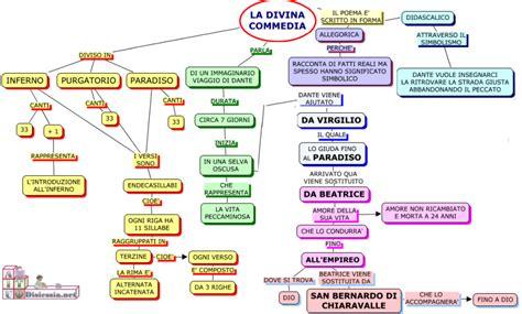 Saggio Breve Sull Illuminismo Italiano Su Dante E La Divina Commedia Ascoltando Il Dott Piero