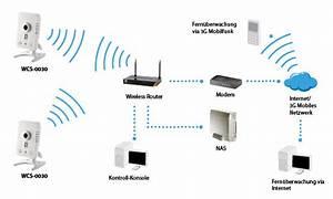 Wireless H 264 Megapixel Pir Lighting Ip Camera Wcs