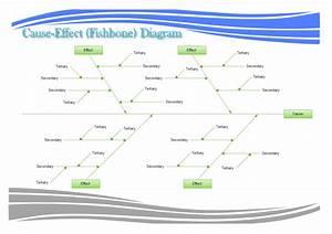 Free Fishbone Diagram Examples Download