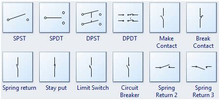 Throw Switch To Schematic Wiring Diagram by Types Of Electrical Schematic Symbols With Explanation At