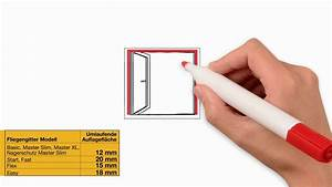 Fenster Richtig Ausmessen : fenster ausmessen anleitung interesting briefpapier nach ~ Michelbontemps.com Haus und Dekorationen