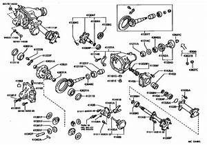 How Much Play Is Typical On A Side Gear Shaft
