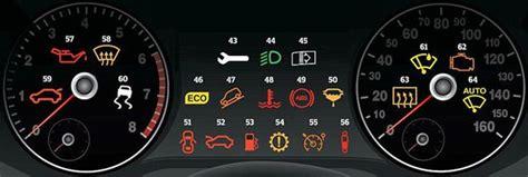 titles  dashboard warning lights kiril mucevski