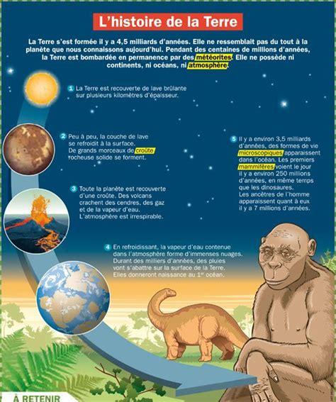 histoire de la terre histoire de la vie