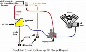 Ref  Oiling  U0026 Lubrication - Sub-01a
