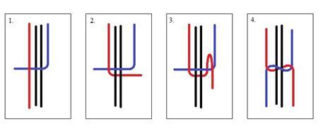 flechten grafiken und diagramme anleitungen tipps und