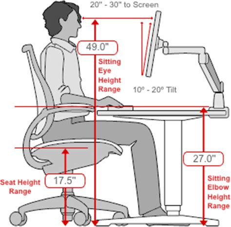 how tall should a standing desk be sitting or standing at your computer low end mac
