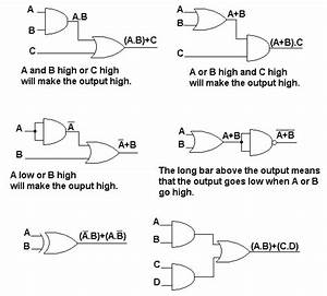 Boolean Expressions Tutorial  Circuits  U0026 Diagrams
