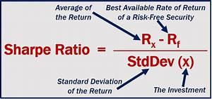 What is Sharpe ... Sharpe Ratio
