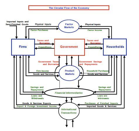Excel Pareto Chart Template Fishbone Diagram Hotel Fishbone Wiring Diagram Free