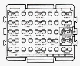 Gmc Sierra Mk1  1993 - 1994  - Fuse Box Diagram