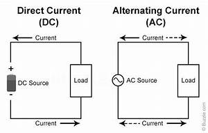 What Is A  C  Voltage Source And D  C  Voltage Source With