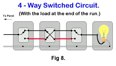 Way Switch Common Wires Are Not Normal Home