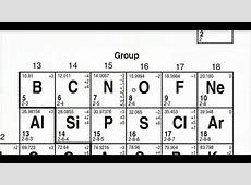 Crash Course Regents Chemistry 4 Moles Stiochiometry