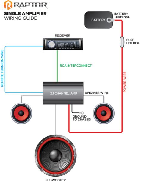 car audio wiring diagram lifier wiring diagram and