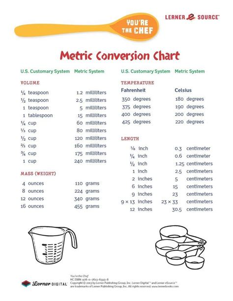 Cooking Measurements Dl by Image Result For Conversion Chart For Cooking Measurements