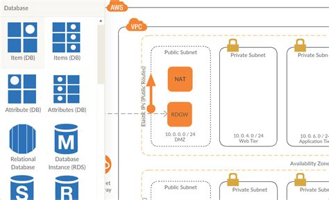 draw aws diagrams  aws architecture diagram tool