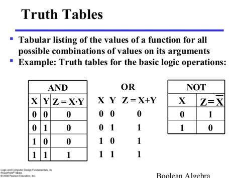 boolean expression to truth table boolean algebra and logic gates