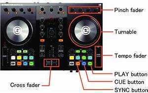 Common Dj Interface  Buttons  Fader And Turntables Are Equipped For