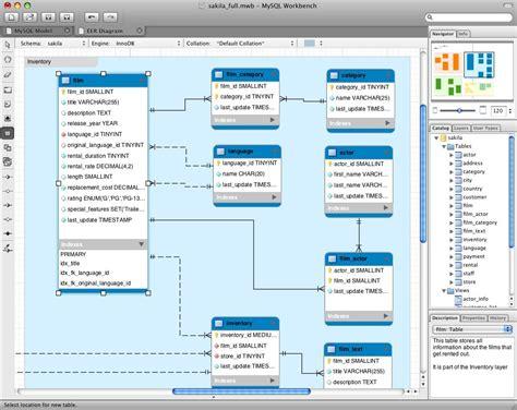 database fotografier mysql workbench heise download