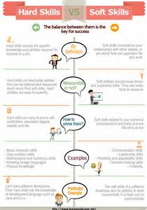 soft skills to put on your resume skills list exles difference from soft skills