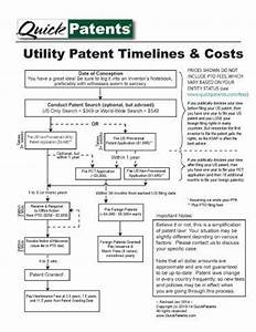 utility patent application With utility patent application template