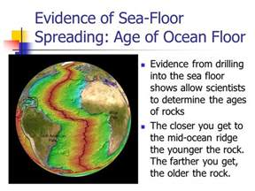 sea floor spreading learning target ppt