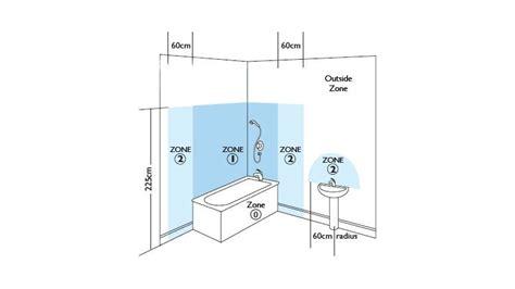 l 233 lectricit 233 dans votre salle de bain bricolage facile
