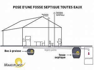 Fosse Toutes Eaux Schema : installation fosse toutes eaux schema installation fosse ~ Premium-room.com Idées de Décoration