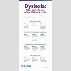 Dyslexia What You're Seeing In Your Middleschooler  Dyslexia And Reading Issues Dyslexia