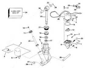 Johnson 1993 200  Tilt Hydraulic