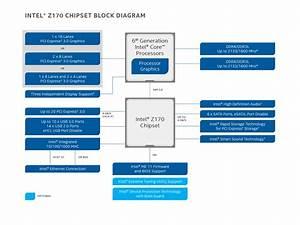 Intel U00ae Z170 Chipset 90591