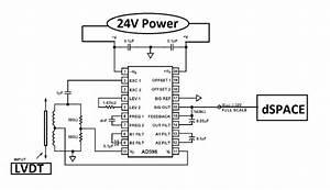 Tek Wire Lvdt Diagram