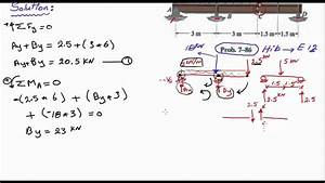 English - Compound Beam Shear And Moment Diagram -