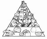 Pyramid Coloring Pages Glow Grow Foods Go Drawing Egyptian Food Getcolorings Printable Getdrawings sketch template