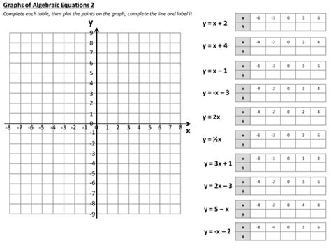 Ks3 / Gcse By Newmrsc Disadvantages For Line Graph X And Y Examples Exercises On With Error Bars Matlab Essay Ielts Excel 2016 Ignore Blanks Plot Pandas Vertical A Function