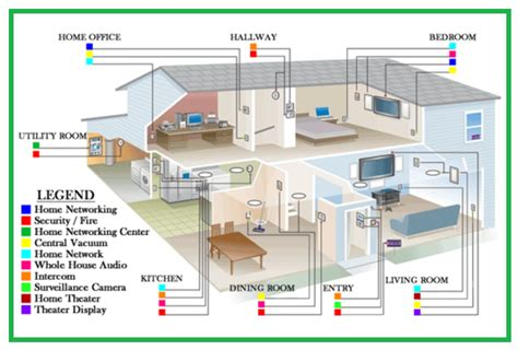 Typical Wiring Diagram Of House by Typical House Wiring Diagram Eee Community