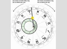 FileAstroclockzodiacpng Wikimedia Commons