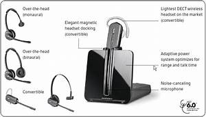 Ideal Headset Of Cs 500 Series  Plantronics Cs540 Wireless