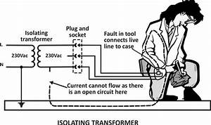 Where And Why Are Isolation Transformers Used